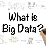 Big Data In 5 Minutes | What Is Big Data?|