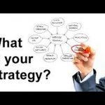 Internet Marketing Strategies Watch This First 2014