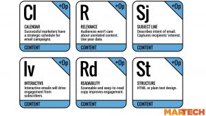 Elements Of Content: Breaking Down Martech's Email Marketing Periodic Table